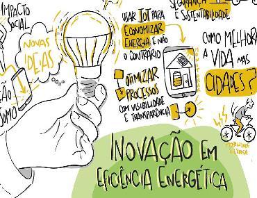 Chamada Pública de Inovação em Eficiência Energética